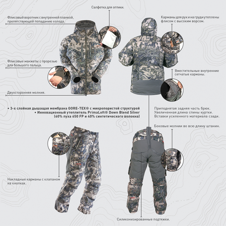 Куртка SITKA Blizzard Parka цвет Optifade Ground Forest фото 2